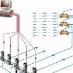 远程液力控制在灌溉系统中的应用