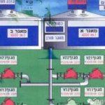案例—英特尔工厂储层液位控制